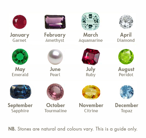 engagement rings, gemstones, birthstone, wedding rings, bespoke jewellery